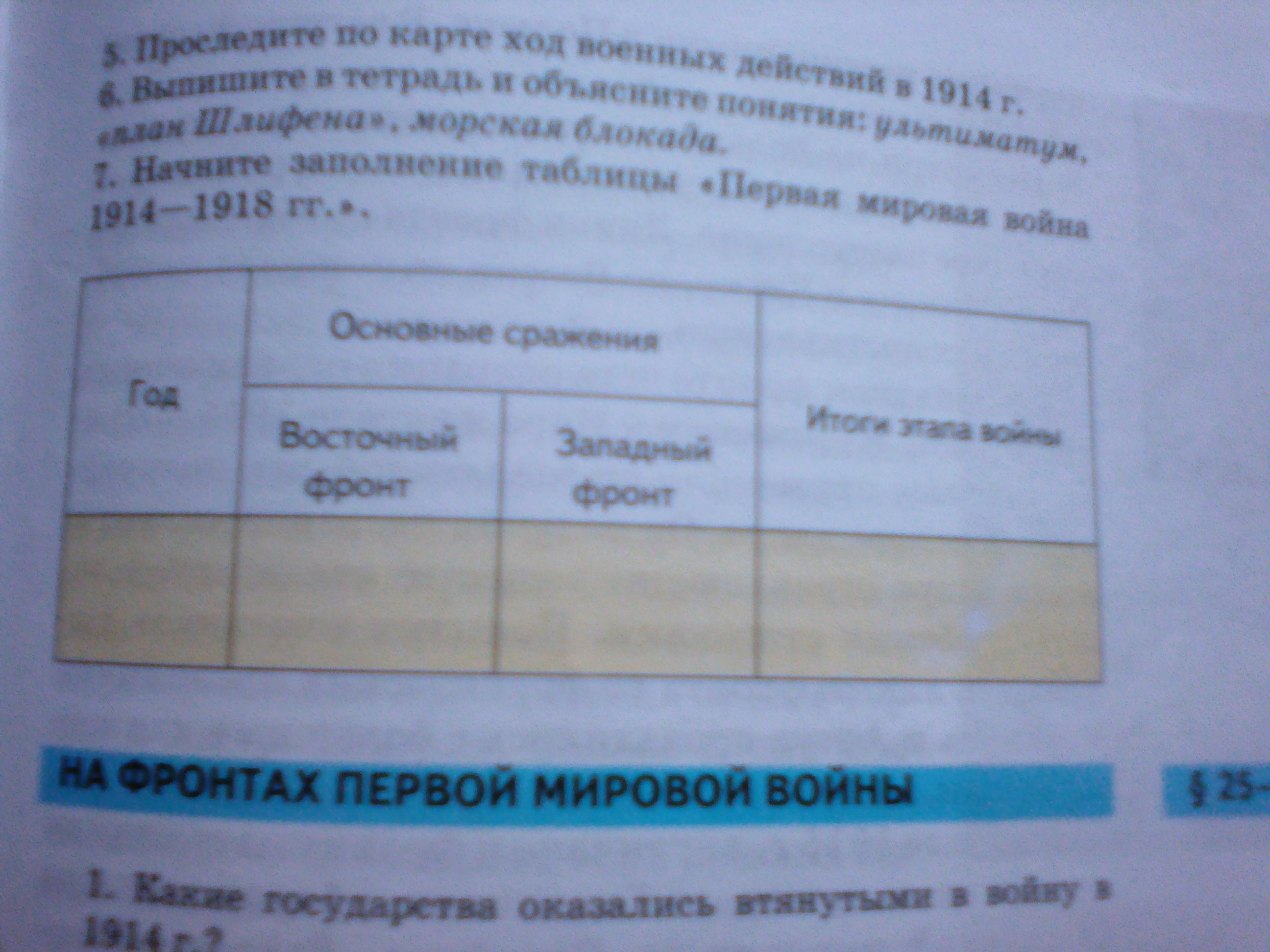начните заполнение таблицы первая мировая война 1914-1918 гг
